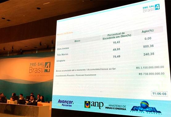 4ª Rodada tem R$ 738 milhões em investimentos previstos